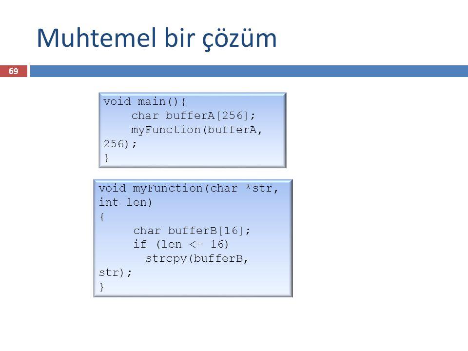 Muhtemel bir çözüm void main(){ char bufferA[256];